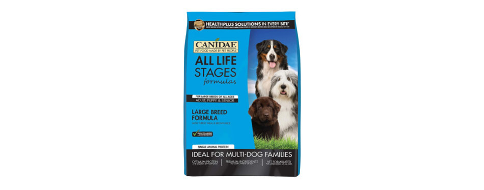 CANIDAE All Life Stages low protein dog food